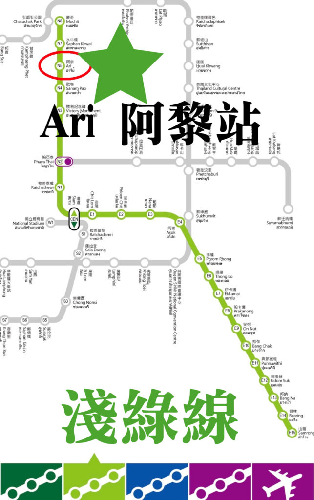 曼谷捷運圖